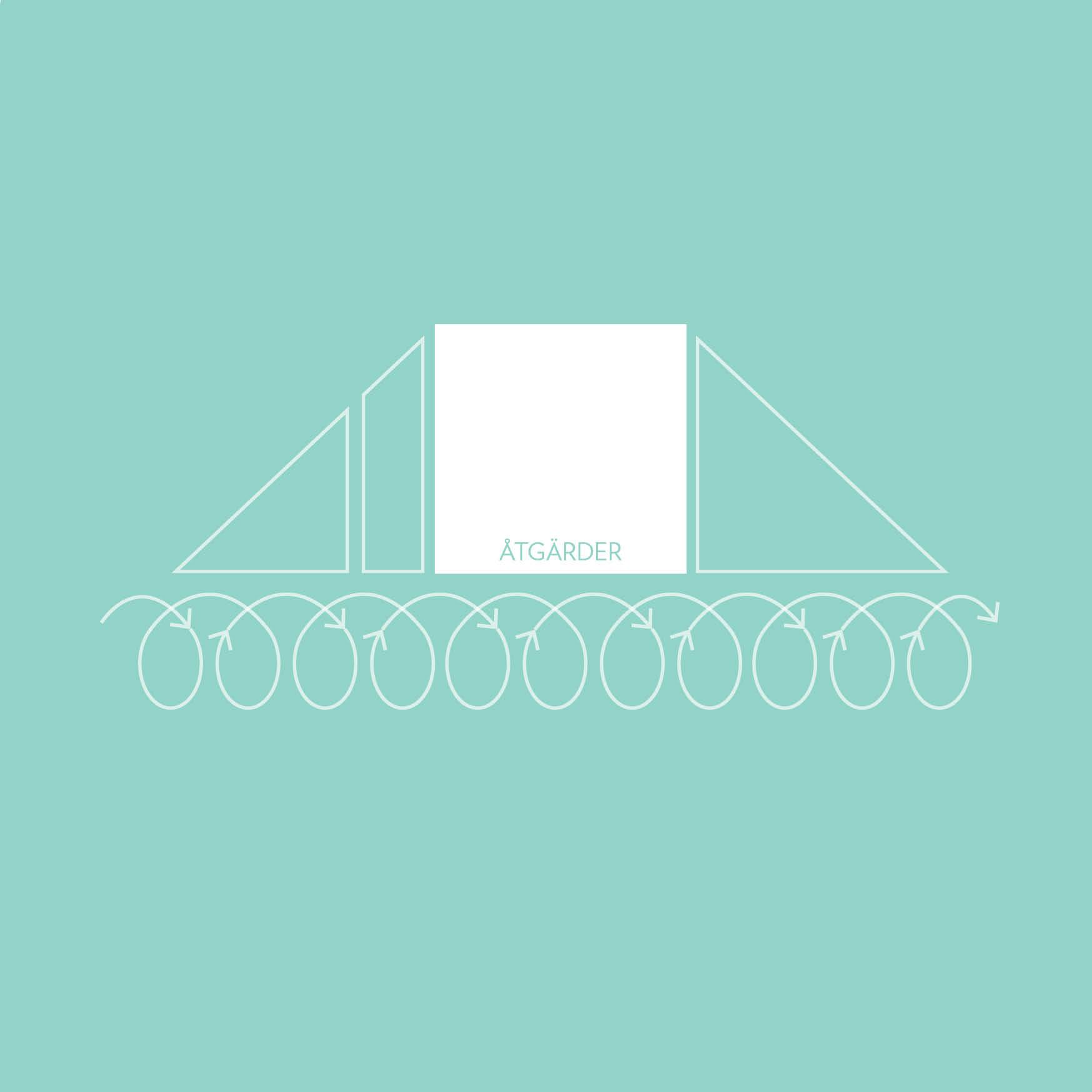 åtgärderschemat_12-insikter-för-en-socialt-hållbar-planering_160620-web